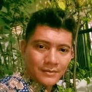 dadangk29's profile photo