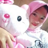 risna01's profile photo