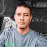 sikumistea98243's profile photo
