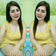 yingy961's profile photo