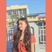 mayumib406083's profile photo