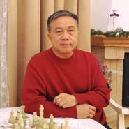 zhongkong's profile photo