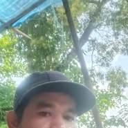 muhammada7709's profile photo