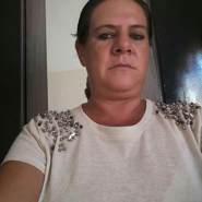 instintos717091's profile photo