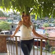 amelfig's profile photo