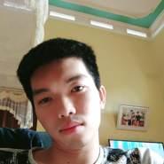 nhu1996's profile photo