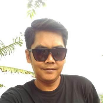 alimina271404_Jawa Barat_Single_Male