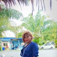 sutisa1015's profile photo