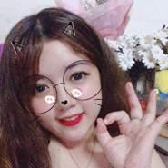 sophian544273's profile photo