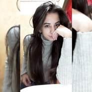 milyr66's profile photo