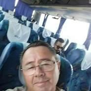 ricardo1141's profile photo