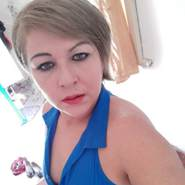 aluhanda's profile photo