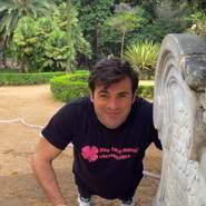 peter11113's profile photo