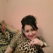 0704cher's profile photo
