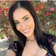 pamela221712's profile photo