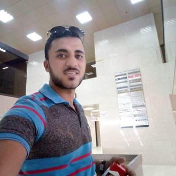 keroloss42045_Al Farwaniyah_Svobodný(á)_Muž