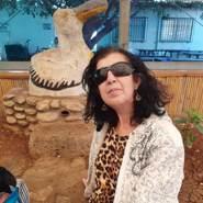 alona324034's profile photo