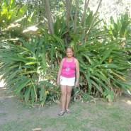 Theresegomez's profile photo