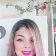 samyc59's profile photo