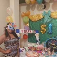 yecelisr's profile photo