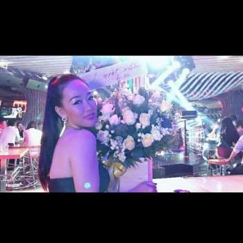 emmat60_Ho Chi Minh_Kawaler/Panna_Kobieta