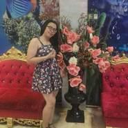 huong74's profile photo