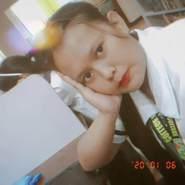 chandriab's profile photo