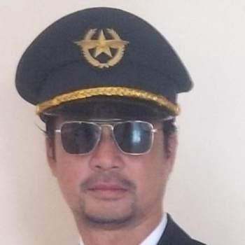 minhtritanbinh_Ho Chi Minh_Bekar_Erkek