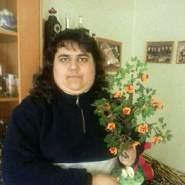 yulya40's profile photo