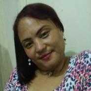 rosaanelconcepcion's profile photo