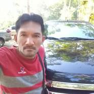 userbr1245's profile photo