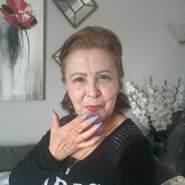 mariapineda21's profile photo