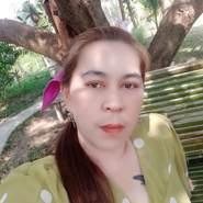 saipinjidniyom's profile photo