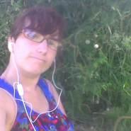 dora22333's profile photo