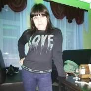 ypalina2703's profile photo
