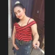 phim697's profile photo