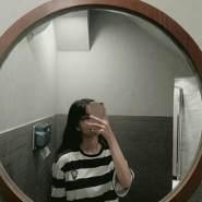 camthonguyen's profile photo