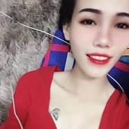 nhacandy123's profile photo