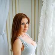 im1988_sendnu_com's profile photo