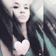 Lulitaparati's profile photo