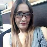 usergdm983's profile photo