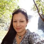 dorabrian221143's profile photo
