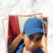 elizabethmoquetecast's profile photo