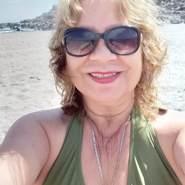 nelidau893760's profile photo