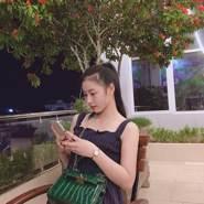 thuylinh6666's profile photo