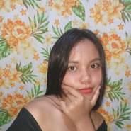 cayetanol2's profile photo