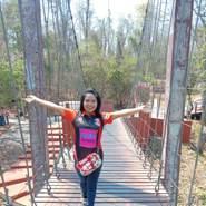 sudawann's profile photo