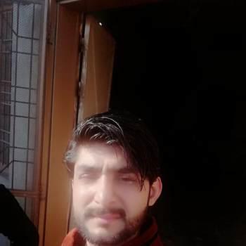alikhankhan7_Punjab_Bekar_Erkek