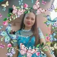 lithat617221's profile photo