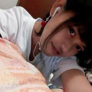 anggia721082's profile photo